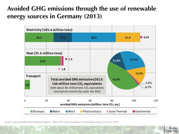 2015_SGU_Insights_Germany energy and carbon intensity performance.010