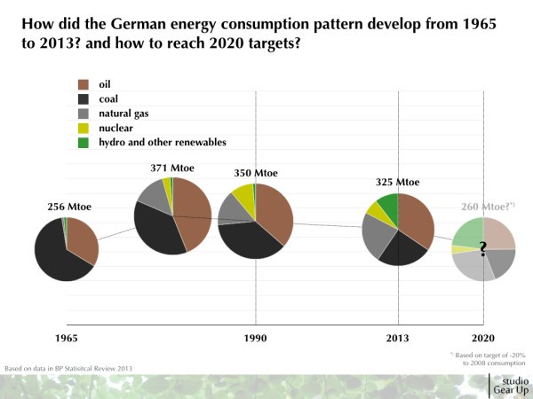 2015_SGU_Insights_Germany energy and carbon intensity performance.003